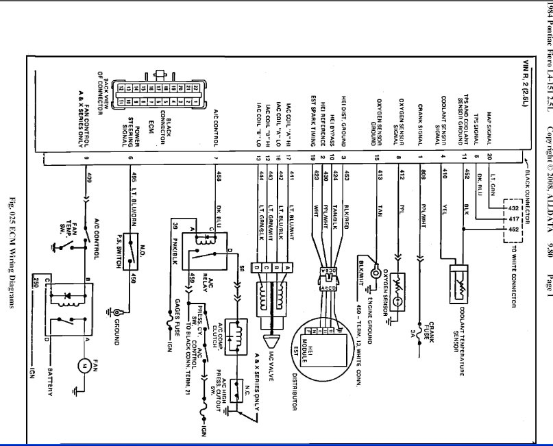 fiero center console wiring diagrams   36 wiring diagram images