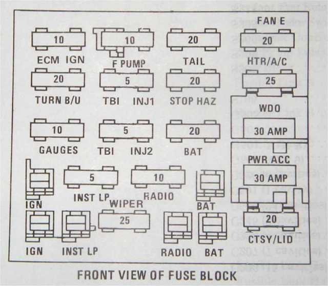 84 fiero fuse box diagram online schematic diagram u2022 rh holyoak co Pontiac Fiero Starter Relay 1986 pontiac fiero radio wiring diagram