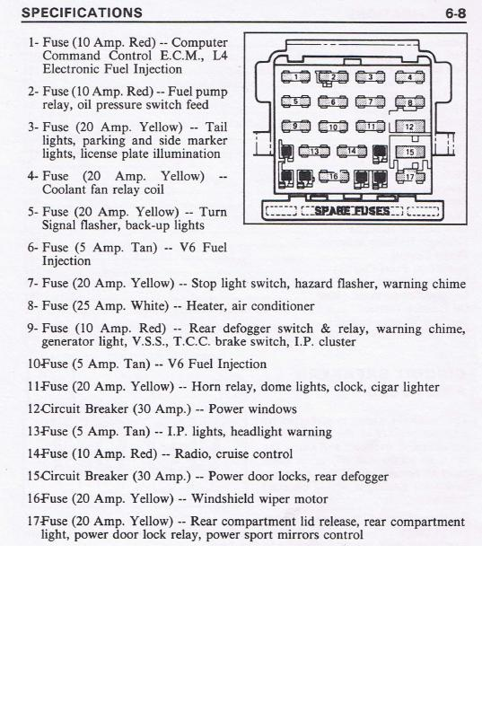 fuse       box       diagram    1987 gt  Pennock s    Fiero    Forum
