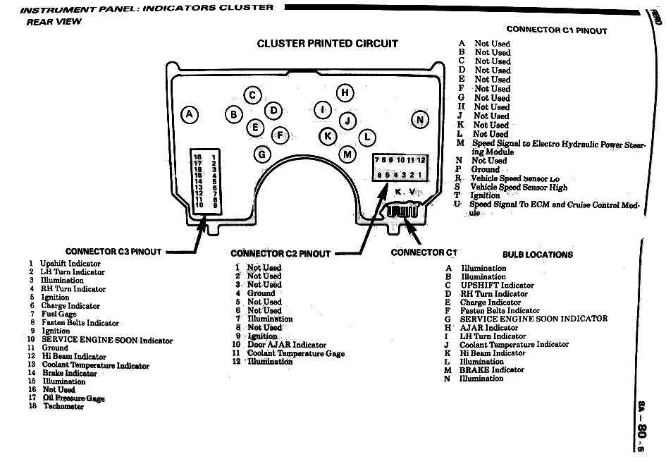 fiero dashboard wiring diagram   30 wiring diagram images