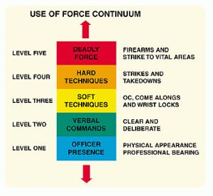 Continuum Force - The New Guy