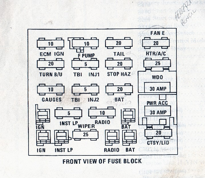 fuse_box003 multiple fuses for radio? pennock's fiero forum pontiac fiero fuse box diagram at bakdesigns.co