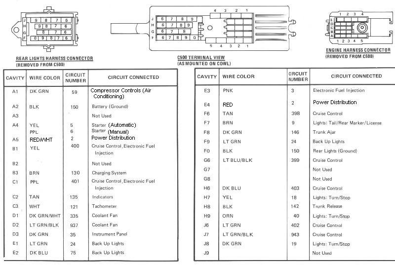1984_C500_Pin_Out  S Wiring Diagram on 84 s10 chassis, 84 s10 parts, 84 mustang wiring diagram, 84 corvette wiring diagram, 84 k2500 wiring diagram, 84 s10 carburetor, 84 s10 water pump, 84 s10 firing order, 84 s10 wheels, 84 camaro wiring diagram, 2000 chevy s10 starter diagram, 84 cavalier wiring diagram, 84 caprice wiring diagram, 84 s10 fuel system, 84 s10 lights, 84 s10 transmission, 84 f150 wiring diagram, 84 k20 wiring diagram, 84 gmc wiring diagram, 84 s10 engine,