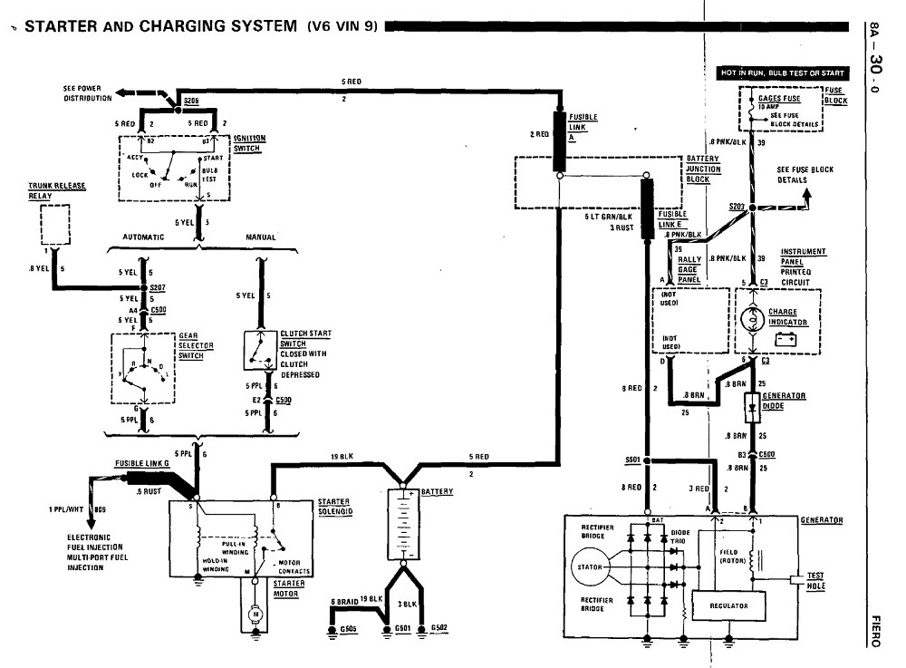 1985 fiero wiring diagram 1988 fiero wiring diagram fiero wiring diagram - somurich.com