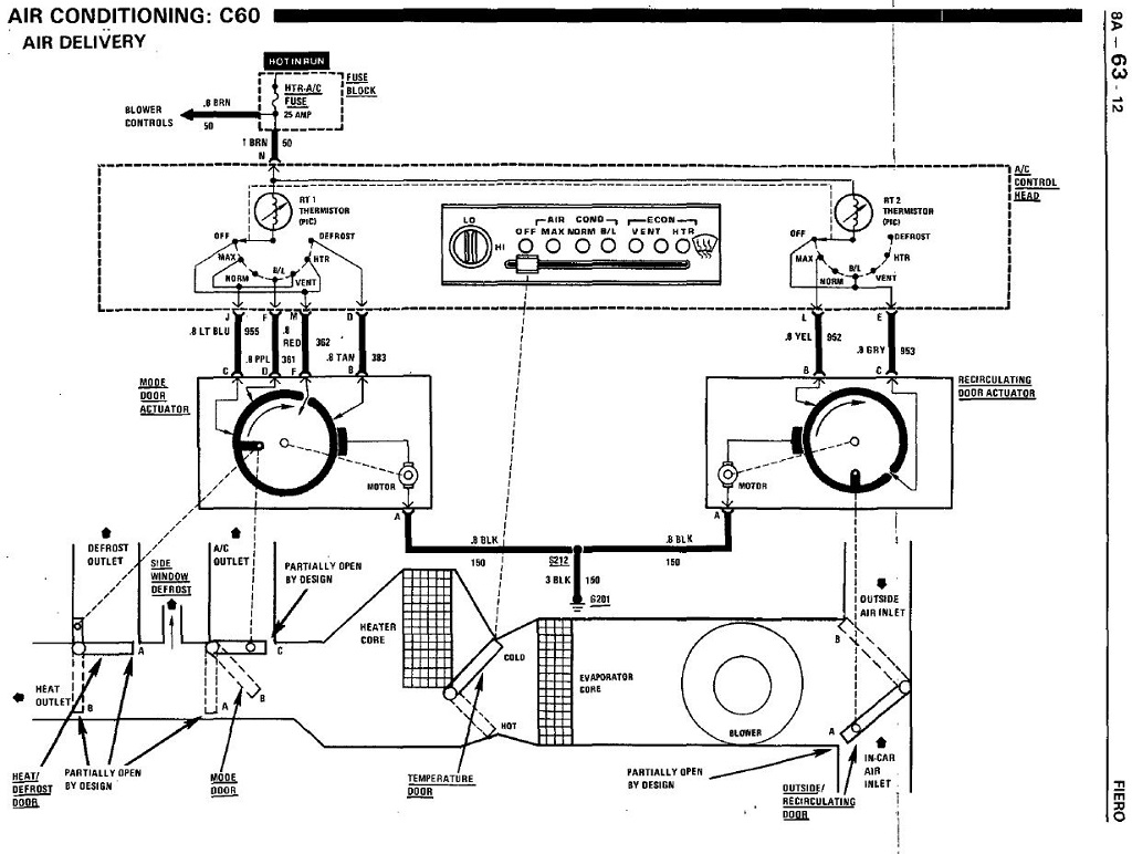 Fiero Wiring Connector Door Manual Of Diagram 1988 Pontiac 86 And Schematics