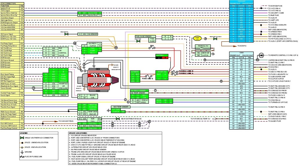 Camaro 350 Tpi Wiring Diagram - WIRE Center • on 1991 camaro starting circut, 1991 camaro alternator wiring, 1991 camaro radiator, 1996 camaro rs diagram, 1991 camaro ignition system, 1991 camaro battery, 1991 camaro exhaust system, 92 camaro fuse box diagram, 1991 camaro neutral safety switch, 1991 camaro fuse panel, 1991 camaro wheels, 1991 camaro fuel pump, 1991 camaro owner's manual, 1991 camaro back lights, 1991 camaro brochure, 1991 camaro rear suspension, 1991 camaro body kit, 1991 camaro wiring manual, 1991 camaro seats, 1991 camaro cooling system,