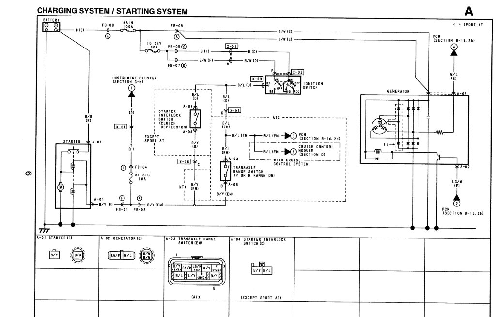 mazda protege not charging: i give up - pennock's fiero forum, Wiring diagram
