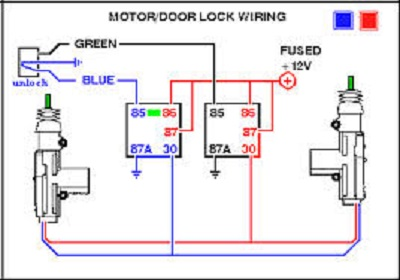 5 Wire Relay Wiring Diagram For Door Lock | Schematic Diagram Actuator Relay Wiring Diagram on generator relay diagram, control relay diagram, blower relay diagram, transformer relay diagram, coil relay diagram, light relay diagram, wire relay diagram, starter relay diagram, fan relay diagram, electrical relay diagram, alternator relay diagram, battery relay diagram, fuse relay diagram, engine relay diagram, accessory relay diagram, power relay diagram, compressor relay diagram, brake relay diagram, module relay diagram, frame relay diagram,