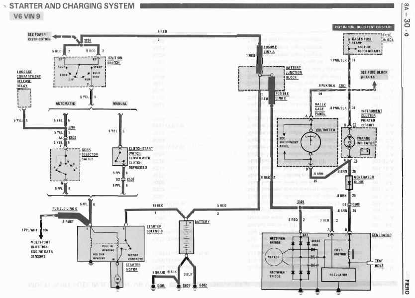 pontiac fiero wiring diagram wiring diagrams