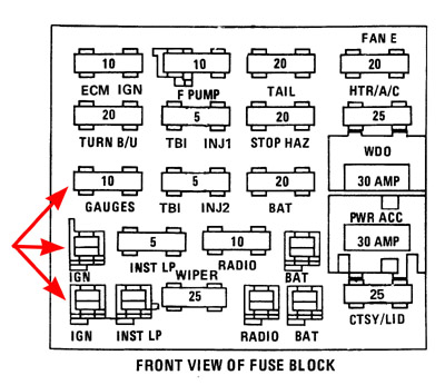 C2 Corvette Fuse Box Location besides 14377 besides  additionally 284935 82 Camaro Fuse Box likewise 3310329 Fuel Line In Engine  partment 2. on 1986 corvette fuse box diagram