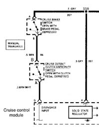 fiero cruise control wiring diagram any and all things 3 4 dohc pennock s    fiero    forum  any and all things 3 4 dohc pennock s    fiero    forum