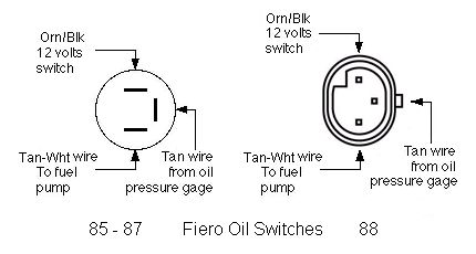 oil_pressure_pinout aftermarket oil pressure gauge install pennock's fiero forum Low Oil Pressure Switch Diagram at couponss.co